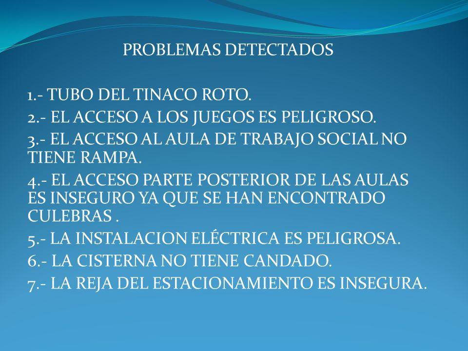 PROBLEMAS DETECTADOS 1.- TUBO DEL TINACO ROTO. 2.- EL ACCESO A LOS JUEGOS ES PELIGROSO. 3.- EL ACCESO AL AULA DE TRABAJO SOCIAL NO TIENE RAMPA. 4.- EL