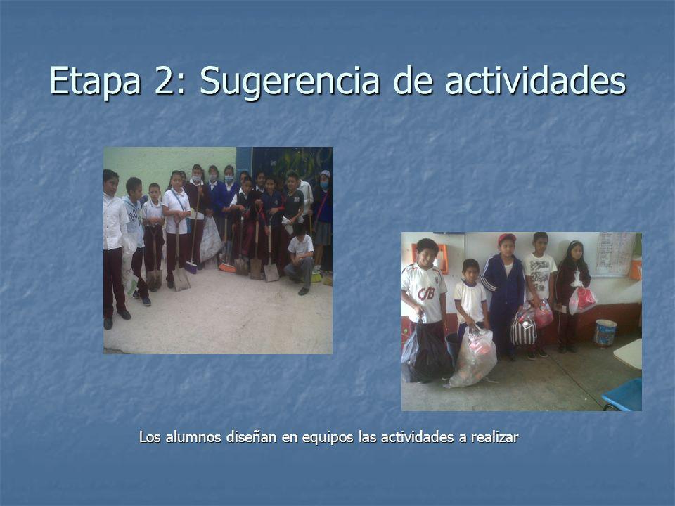 Etapa 2: Sugerencia de actividades Los alumnos diseñan en equipos las actividades a realizar Los alumnos diseñan en equipos las actividades a realizar