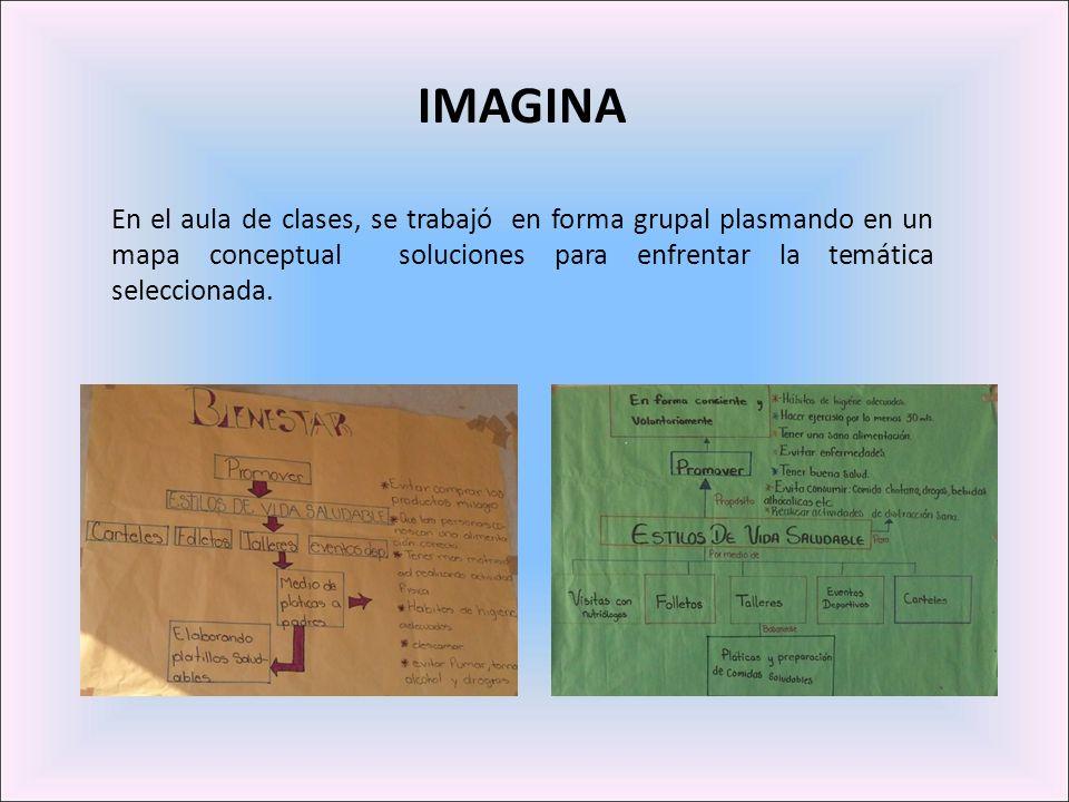 IMAGINA En el aula de clases, se trabajó en forma grupal plasmando en un mapa conceptual soluciones para enfrentar la temática seleccionada.