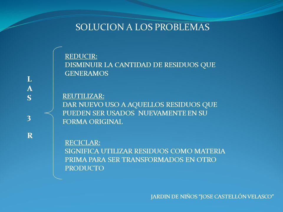 JARDIN DE NIÑOS JOSE CASTELLÓN VELASCO SOLUCION A LOS PROBLEMAS L A S 3 R REDUCIR: DISMINUIR LA CANTIDAD DE RESIDUOS QUE GENERAMOS REUTILIZAR: DAR NUE