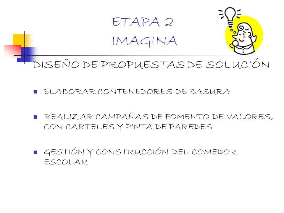 ETAPA 2 IMAGINA DISEÑO DE PROPUESTAS DE SOLUCIÓN ELABORAR CONTENEDORES DE BASURA REALIZAR CAMPAÑAS DE FOMENTO DE VALORES, CON CARTELES Y PINTA DE PARE
