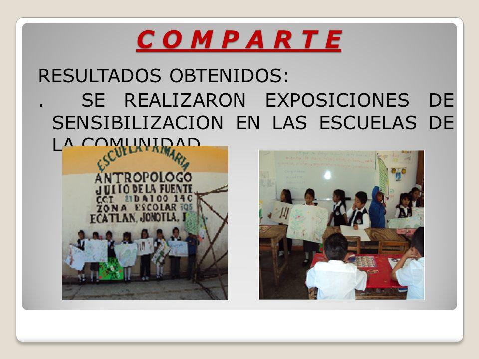 C O M P A R T E RESULTADOS OBTENIDOS:. SE REALIZARON EXPOSICIONES DE SENSIBILIZACION EN LAS ESCUELAS DE LA COMUNIDAD.