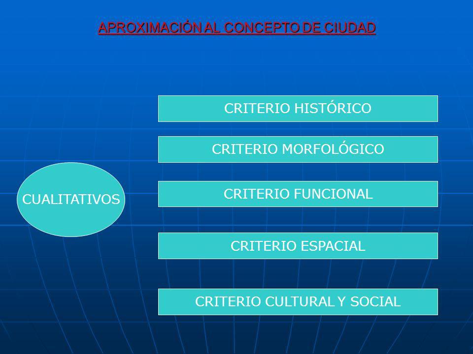 APROXIMACIÓN AL CONCEPTO DE CIUDAD CUALITATIVOS CRITERIO HISTÓRICO CRITERIO MORFOLÓGICO CRITERIO FUNCIONAL CRITERIO ESPACIAL CRITERIO CULTURAL Y SOCIA