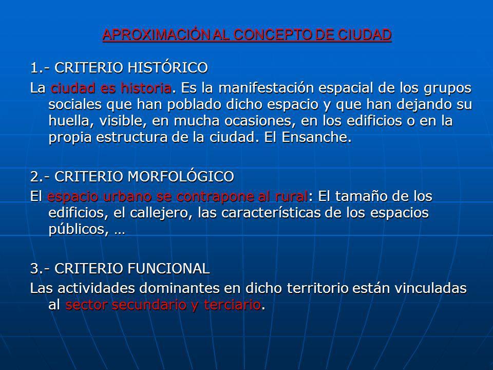 APROXIMACIÓN AL CONCEPTO DE CIUDAD 1.- CRITERIO HISTÓRICO La ciudad es historia. Es la manifestación espacial de los grupos sociales que han poblado d