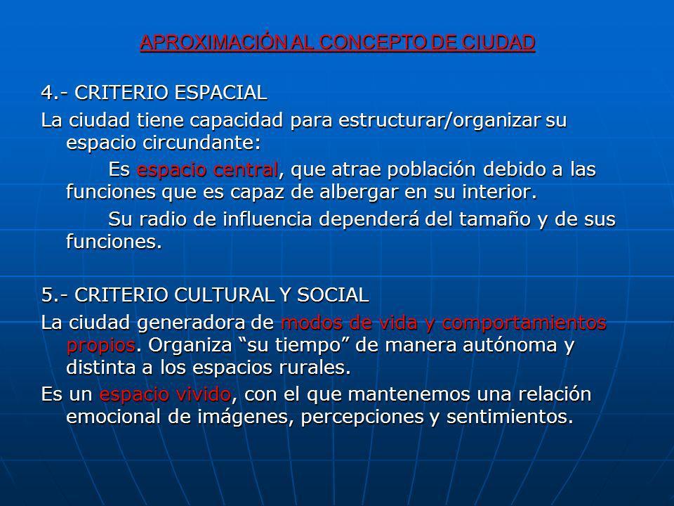 APROXIMACIÓN AL CONCEPTO DE CIUDAD 4.- CRITERIO ESPACIAL La ciudad tiene capacidad para estructurar/organizar su espacio circundante: Es espacio centr