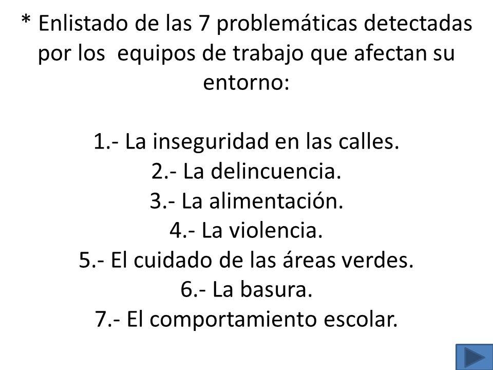 * Enlistado de las 7 problemáticas detectadas por los equipos de trabajo que afectan su entorno: 1.- La inseguridad en las calles. 2.- La delincuencia