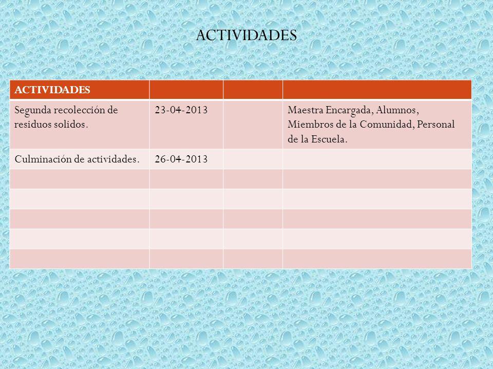 ACTIVIDADES Segunda recolección de residuos solidos. 23-04-2013Maestra Encargada, Alumnos, Miembros de la Comunidad, Personal de la Escuela. Culminaci