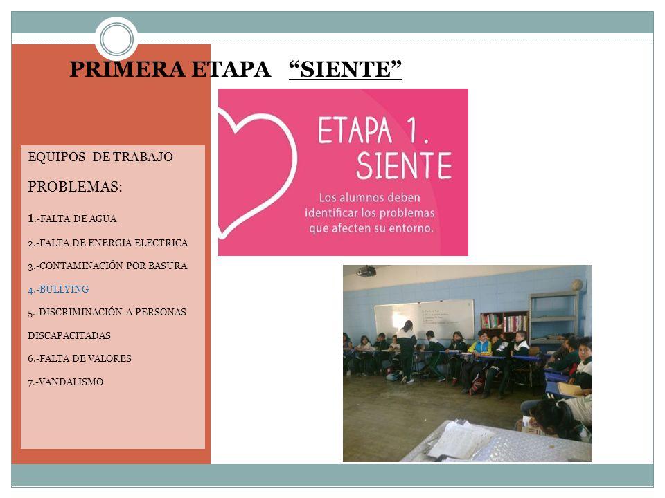 PRIMERA ETAPA SIENTE EQUIPOS DE TRABAJO PROBLEMAS: 1.-FALTA DE AGUA 2.-FALTA DE ENERGIA ELECTRICA 3.-CONTAMINACIÓN POR BASURA 4.-BULLYING 5.-DISCRIMIN