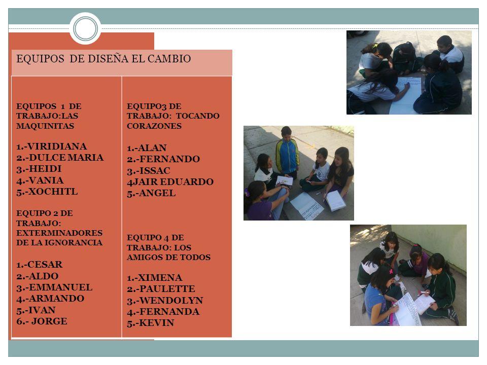 EQUIPOS DE DISEÑA EL CAMBIO EQUIPOS 1 DE TRABAJO:LAS MAQUINITAS 1.-VIRIDIANA 2.-DULCE MARIA 3.-HEIDI 4.-VANIA 5.-XOCHITL EQUIPO 2 DE TRABAJO: EXTERMIN