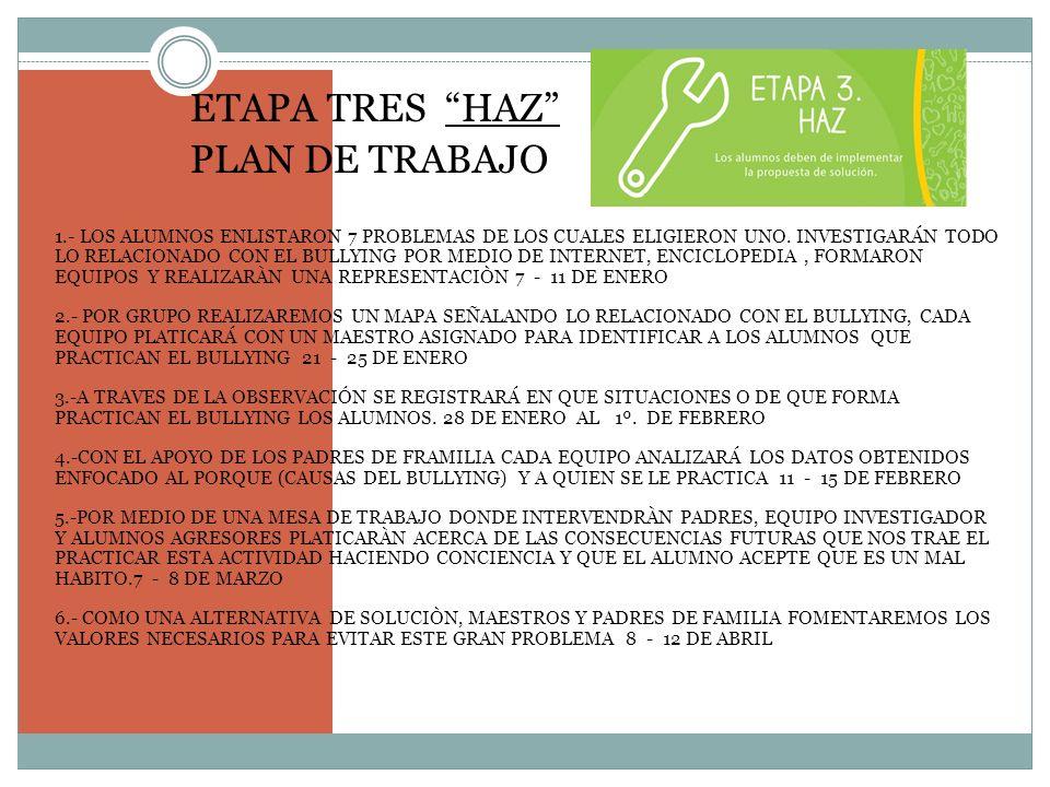 1.- LOS ALUMNOS ENLISTARON 7 PROBLEMAS DE LOS CUALES ELIGIERON UNO. INVESTIGARÁN TODO LO RELACIONADO CON EL BULLYING POR MEDIO DE INTERNET, ENCICLOPED