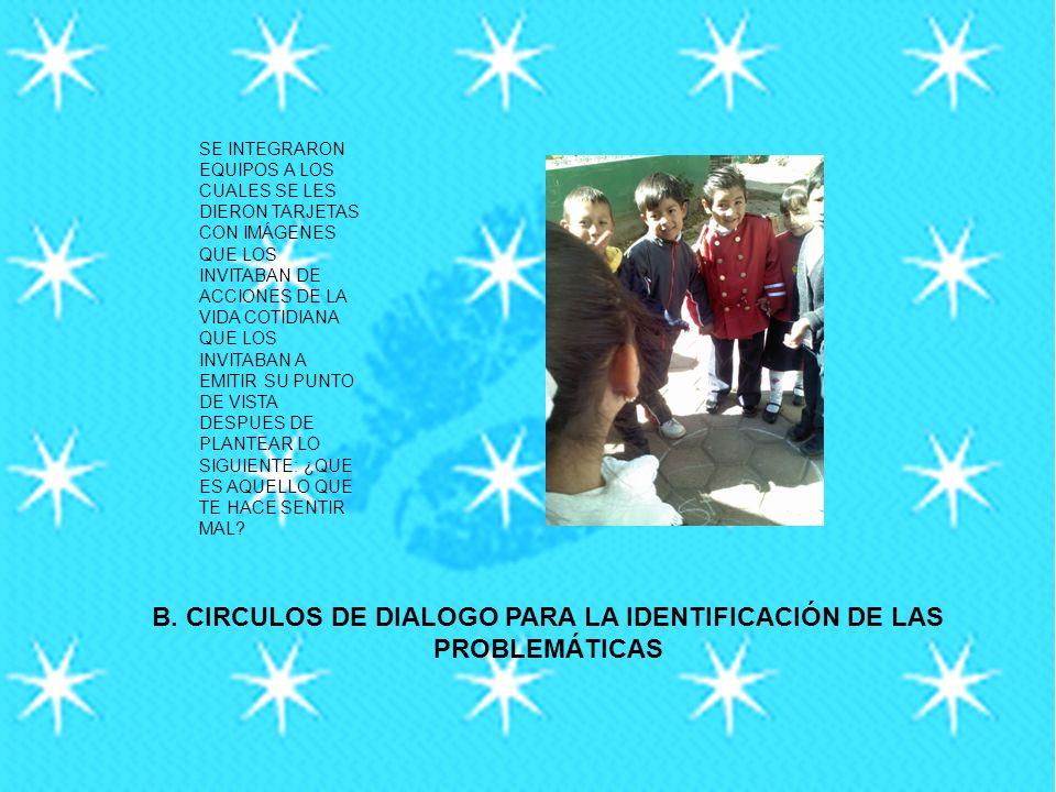 B. CIRCULOS DE DIALOGO PARA LA IDENTIFICACIÓN DE LAS PROBLEMÁTICAS SE INTEGRARON EQUIPOS A LOS CUALES SE LES DIERON TARJETAS CON IMÁGENES QUE LOS INVI