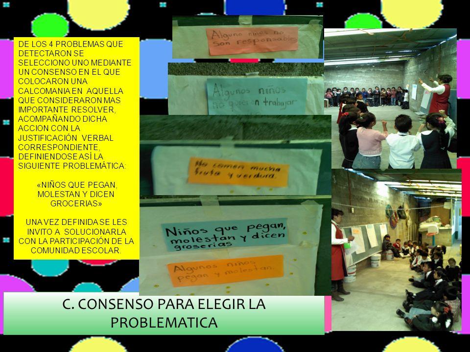 2.TORBELLINO DE IDEAS SEGUNDA ETAPA SE CONTEXTUALIZO ESTA ETAPA CON LA ESCENIFICACIÓN DE UNA CANCIÓN, LA PROYECCIÓN Y LECTURA DE UN LIBRO, PARA EXPLICAR EN QUE SONSISTIA LA LLUVIA DE IDEAS.