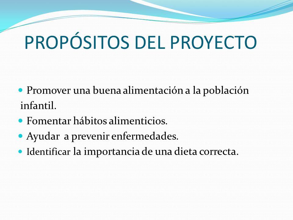 PROPÓSITOS DEL PROYECTO Promover una buena alimentación a la población infantil. Fomentar hábitos alimenticios. Ayudar a prevenir enfermedades. Identi