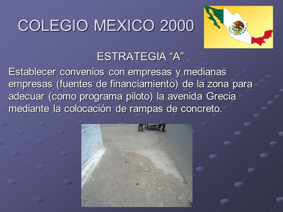 COLEGIO MEXICO 2000 ESTRATEGIA A Establecer convenios con empresas y medianas empresas (fuentes de financiamiento) de la zona para adecuar (como progr