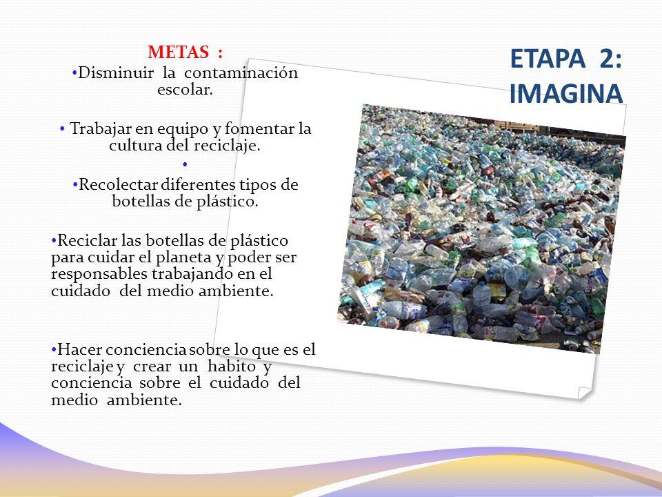 ETAPA 2: IMAGINA METAS : Disminuir la contaminación escolar. Trabajar en equipo y fomentar la cultura del reciclaje. Recolectar diferentes tipos de bo