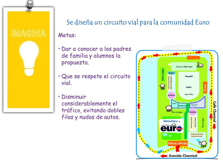 Difusión del circuito vial entre los alumnos del Colegio Euro