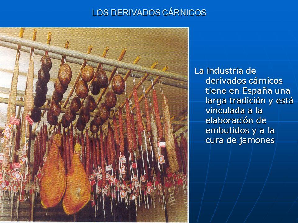 LOS DERIVADOS CÁRNICOS La industria de derivados cárnicos tiene en España una larga tradición y está vinculada a la elaboración de embutidos y a la cu