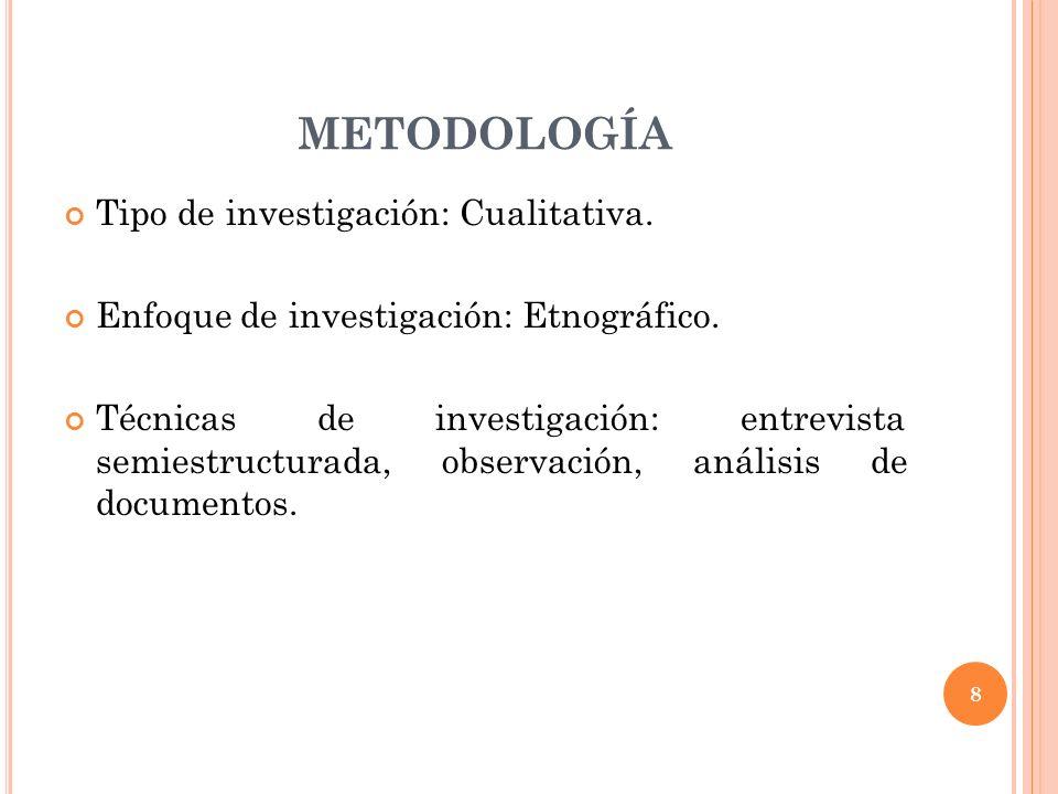 METODOLOGÍA Tipo de investigación: Cualitativa. Enfoque de investigación: Etnográfico. Técnicas de investigación: entrevista semiestructurada, observa