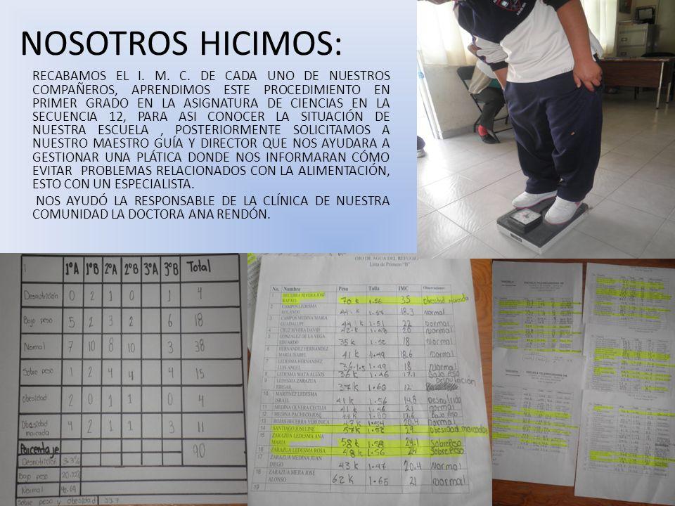 NOSOTROS HICIMOS: RECABAMOS EL I. M. C. DE CADA UNO DE NUESTROS COMPAÑEROS, APRENDIMOS ESTE PROCEDIMIENTO EN PRIMER GRADO EN LA ASIGNATURA DE CIENCIAS