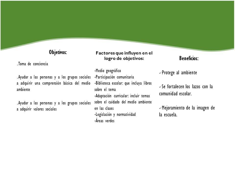 Beneficios: Protege al ambiente Se fortalecen los lazos con la comunidad escolar. Mejoramiento de la imagen de la escuela. Objetivos:. Toma de concien