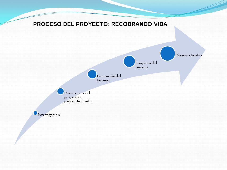 Investigación Dar a conocer el proyecto a padres de familia Limitación del terreno Limpieza del terreno Manos a la obra PROCESO DEL PROYECTO: RECOBRAN