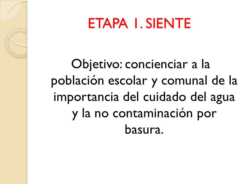ETAPA 1. SIENTE Objetivo: concienciar a la población escolar y comunal de la importancia del cuidado del agua y la no contaminación por basura.