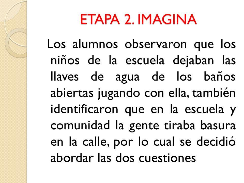 ETAPA 2. IMAGINA Los alumnos observaron que los niños de la escuela dejaban las llaves de agua de los baños abiertas jugando con ella, también identif