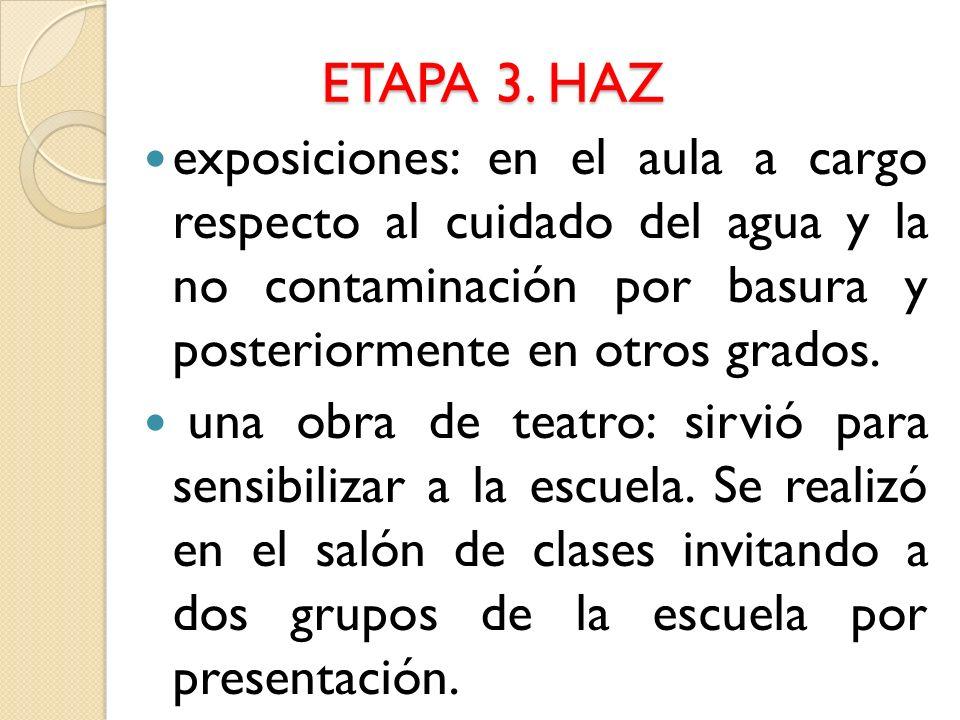 ETAPA 3. HAZ exposiciones: en el aula a cargo respecto al cuidado del agua y la no contaminación por basura y posteriormente en otros grados. una obra