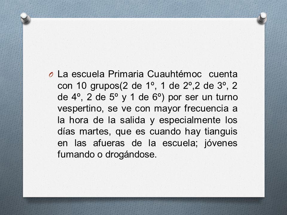 O La escuela Primaria Cuauhtémoc cuenta con 10 grupos(2 de 1º, 1 de 2º,2 de 3º, 2 de 4º, 2 de 5º y 1 de 6º) por ser un turno vespertino, se ve con may