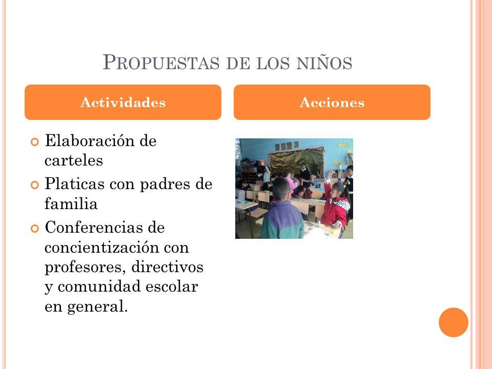 P ROPUESTAS DE LOS NIÑOS Elaboración de carteles Platicas con padres de familia Conferencias de concientización con profesores, directivos y comunidad