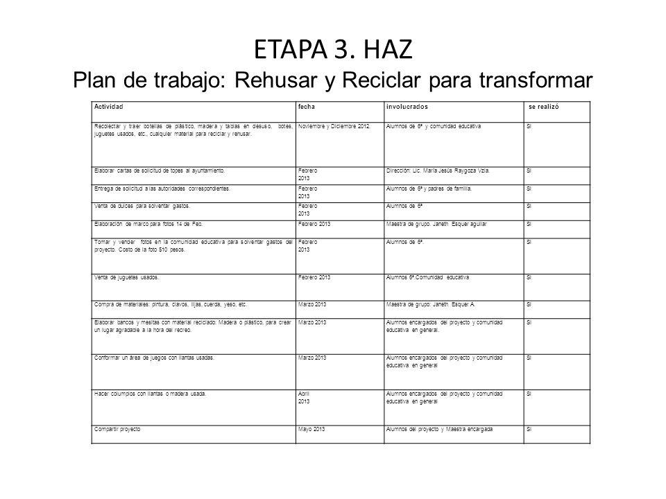 ETAPA 3. HAZ Plan de trabajo: Rehusar y Reciclar para transformar Actividadfechainvolucrados se realizó Recolectar y traer botellas de plástico, mader