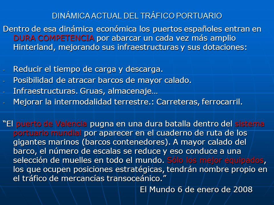 DINÁMICA ACTUAL DEL TRÁFICO PORTUARIO Dentro de esa dinámica económica los puertos españoles entran en DURA COMPETENCIA por abarcar un cada vez más am