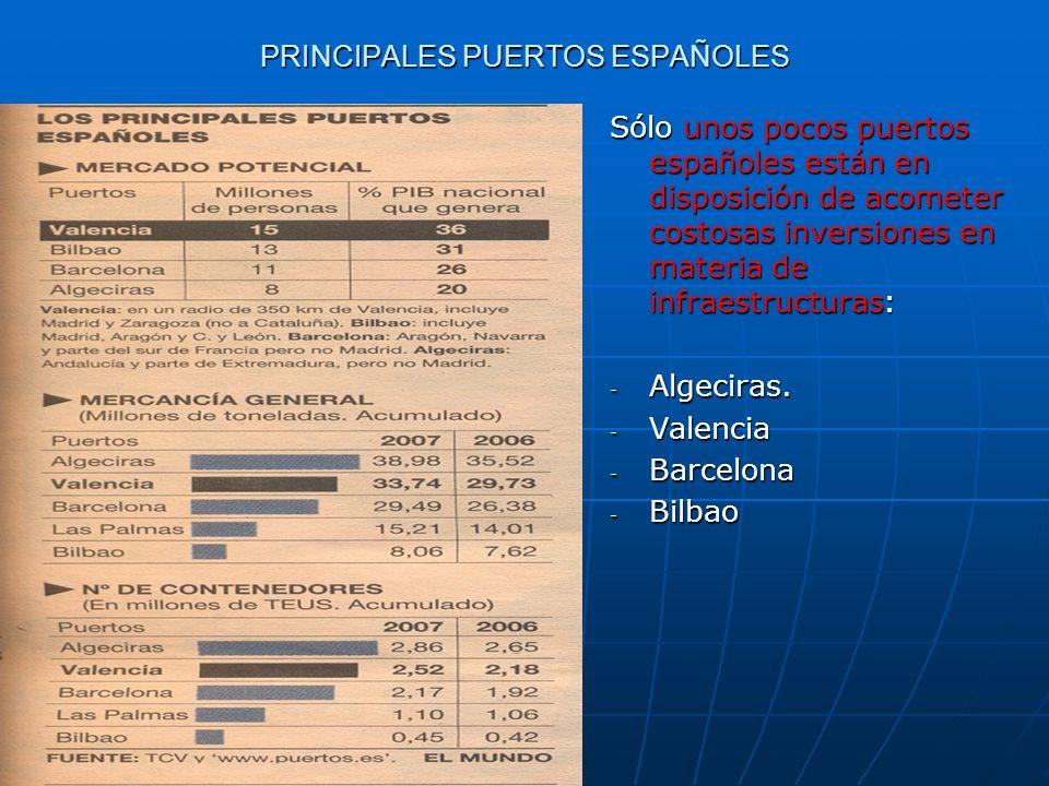 PRINCIPALES PUERTOS ESPAÑOLES Sólo unos pocos puertos españoles están en disposición de acometer costosas inversiones en materia de infraestructuras: