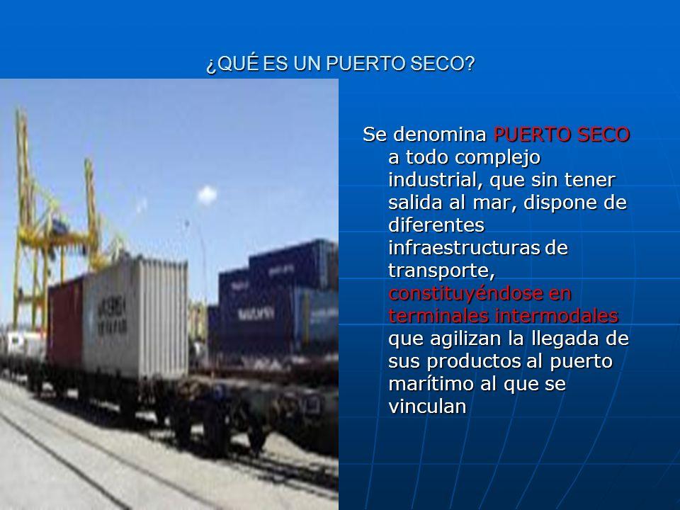 ¿QUÉ ES UN PUERTO SECO? Se denomina PUERTO SECO a todo complejo industrial, que sin tener salida al mar, dispone de diferentes infraestructuras de tra