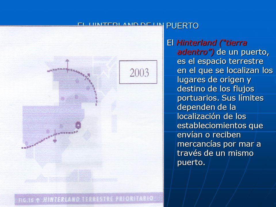 EL HINTERLAND DE UN PUERTO El Hinterland (tierra adentro) de un puerto, es el espacio terrestre en el que se localizan los lugares de origen y destino