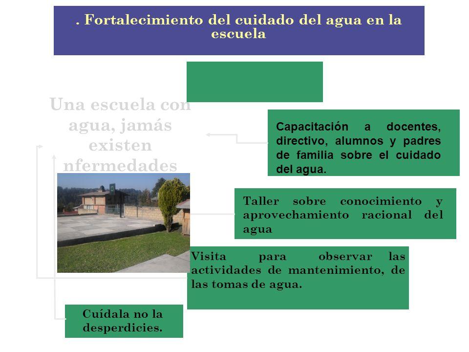 . Fortalecimiento del cuidado del agua en la escuela Una escuela con agua, jamás existen nfermedades Capacitación a docentes, directivo, alumnos y pad