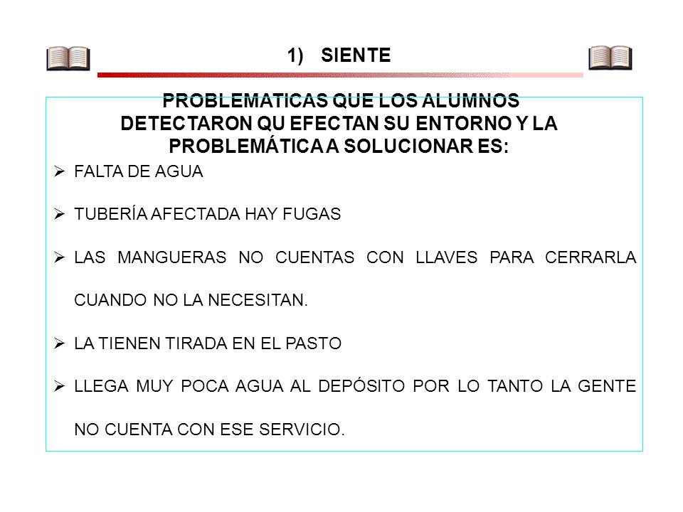 1)SIENTE PROBLEMATICAS QUE LOS ALUMNOS DETECTARON QU EFECTAN SU ENTORNO Y LA PROBLEMÁTICA A SOLUCIONAR ES: FALTA DE AGUA TUBERÍA AFECTADA HAY FUGAS LA