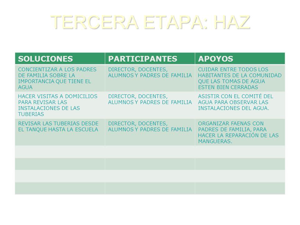 1.Fortalecimiento en el mantenimiento y mejoramiento de las mangueras.