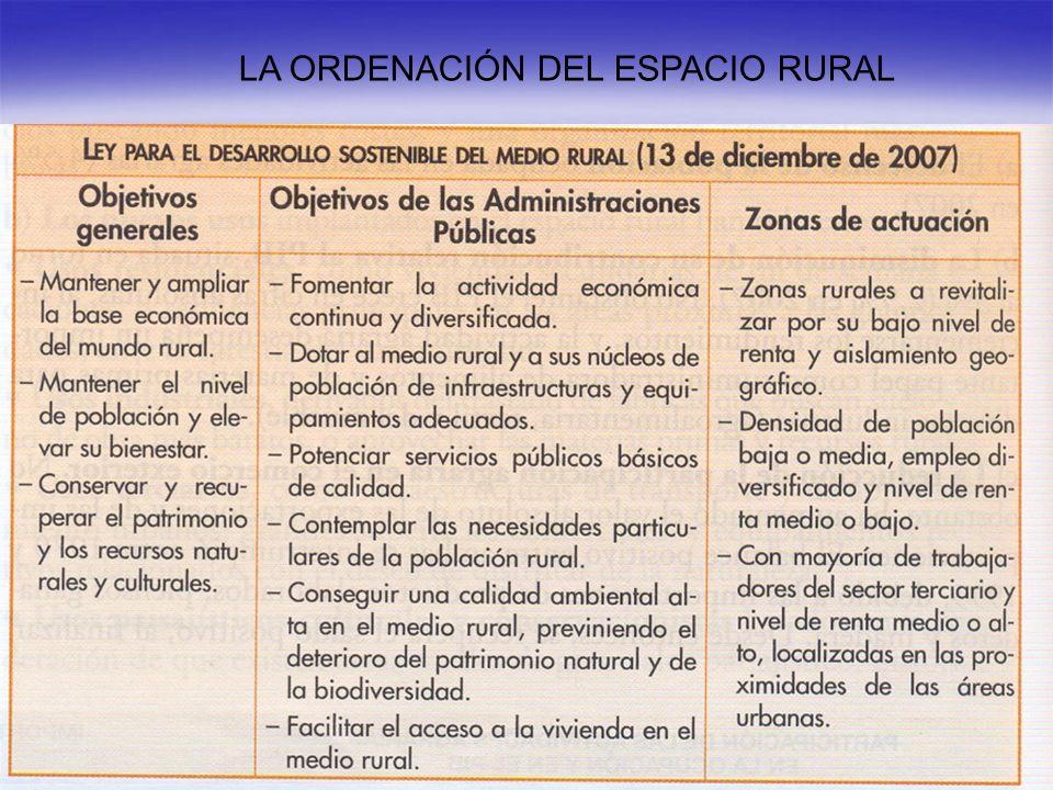 LA ORDENACIÓN DEL ESPACIO RURAL