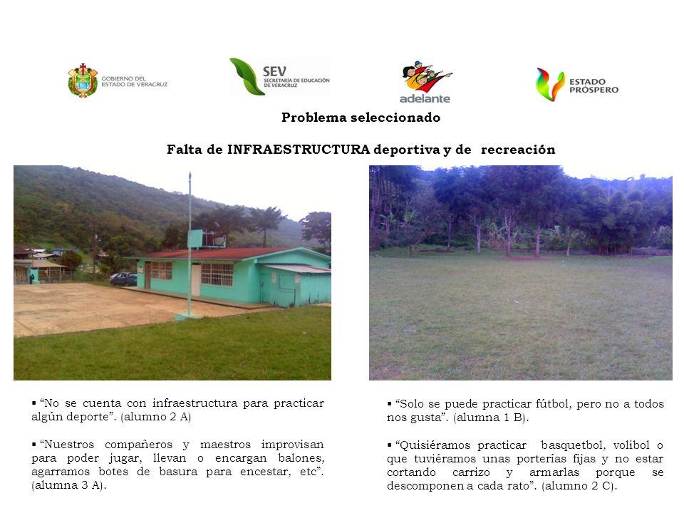 Problema seleccionado Falta de INFRAESTRUCTURA deportiva y de recreación No se cuenta con infraestructura para practicar algún deporte. (alumno 2 A) N