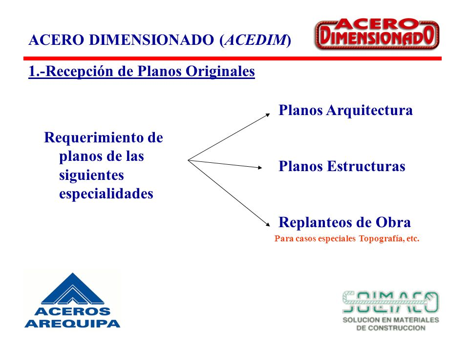 ACERO DIMENSIONADO (ACEDIM) 1.-Recepción de Planos Originales Planos Arquitectura Planos Estructuras Replanteos de Obra Requerimiento de planos de las siguientes especialidades Para casos especiales Topografía, etc.