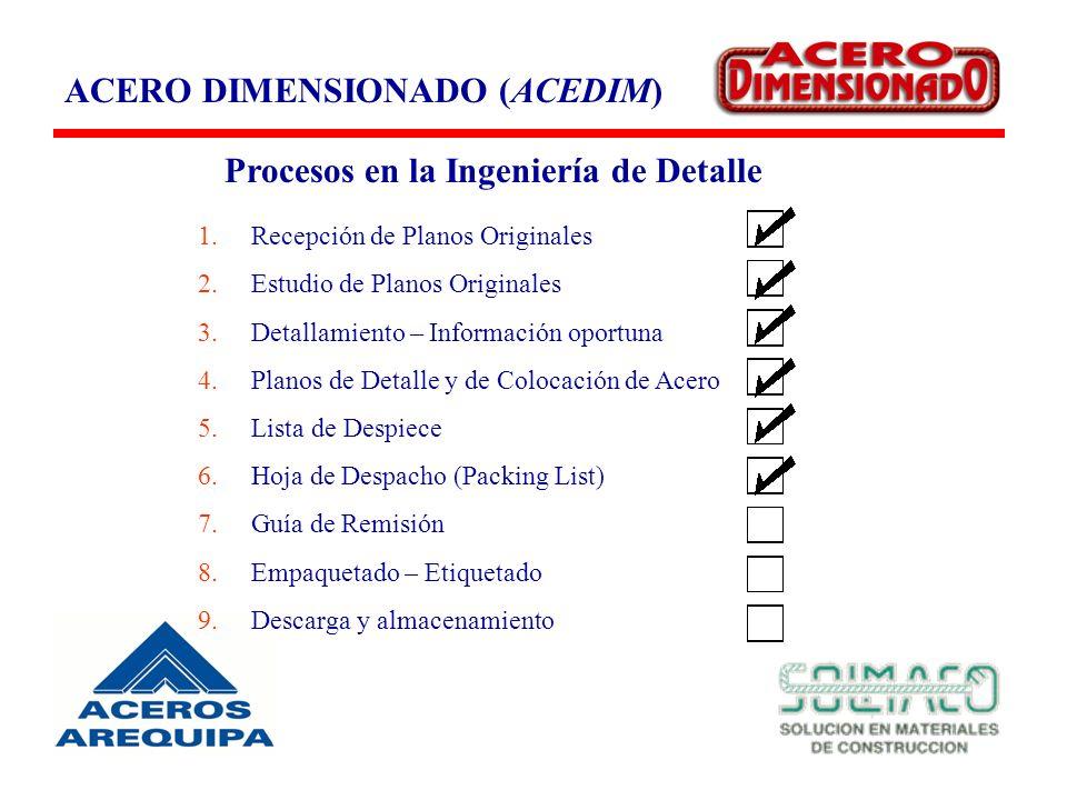 ACERO DIMENSIONADO (ACEDIM) Procesos en la Ingeniería de Detalle 1.Recepción de Planos Originales 2.Estudio de Planos Originales 3.Detallamiento – Información oportuna 4.Planos de Detalle y de Colocación de Acero 5.Lista de Despiece 6.Hoja de Despacho (Packing List) 7.Guía de Remisión 8.Empaquetado – Etiquetado 9.Descarga y almacenamiento