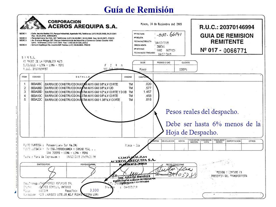 Guía de Remisión 3.330 Pesos reales del despacho. Debe ser hasta 6% menos de la Hoja de Despacho.