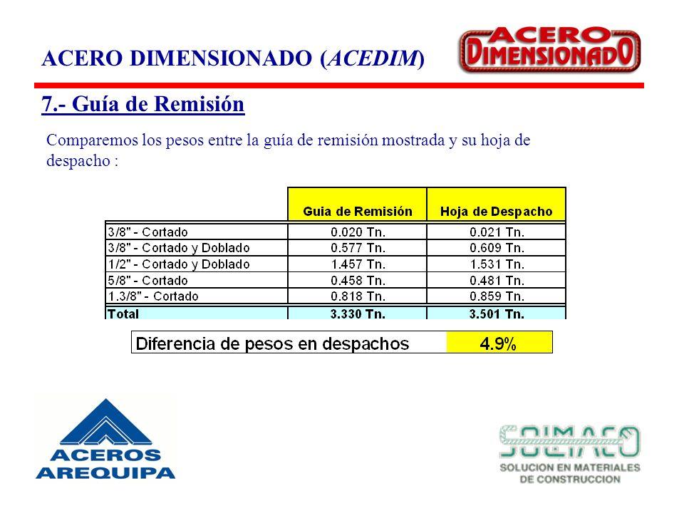 ACERO DIMENSIONADO (ACEDIM) 7.- Guía de Remisión Comparemos los pesos entre la guía de remisión mostrada y su hoja de despacho :