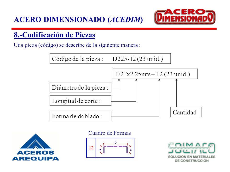 ACERO DIMENSIONADO (ACEDIM) 8.-Codificación de Piezas Una pieza (código) se describe de la siguiente manera : Código de la pieza : D225-12 (23 unid.) Diámetro de la pieza : 1/2x2.25mts – 12 (23 unid.) Longitud de corte : Forma de doblado : Cantidad Cuadro de Formas