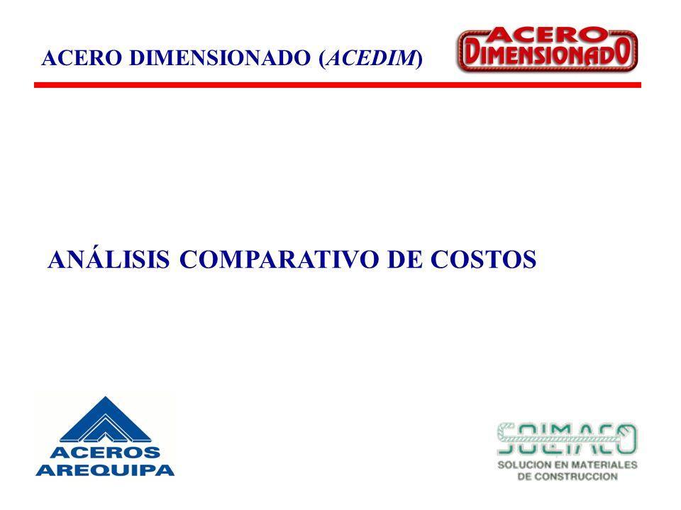 ACERO DIMENSIONADO (ACEDIM) ANÁLISIS COMPARATIVO DE COSTOS