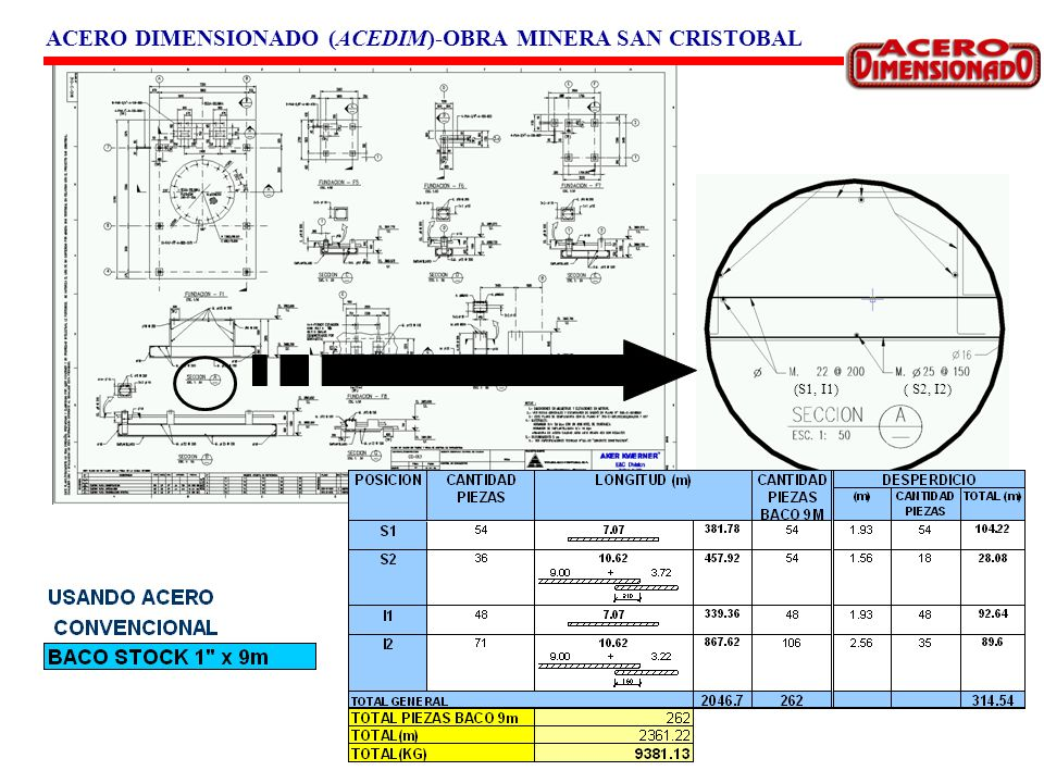 ACERO DIMENSIONADO (ACEDIM)-OBRA MINERA SAN CRISTOBAL (S1, I1) ( S2, I2)