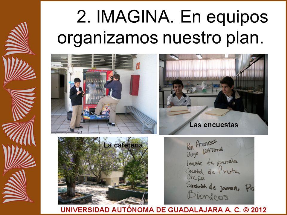 2. IMAGINA. En equipos organizamos nuestro plan. La cafetería Las encuestas