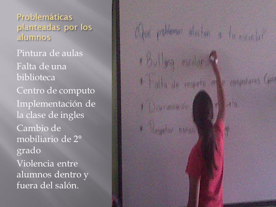 Problemáticas planteadas por los alumnos Pintura de aulas Falta de una biblioteca Centro de computo Implementación de la clase de ingles Cambio de mob