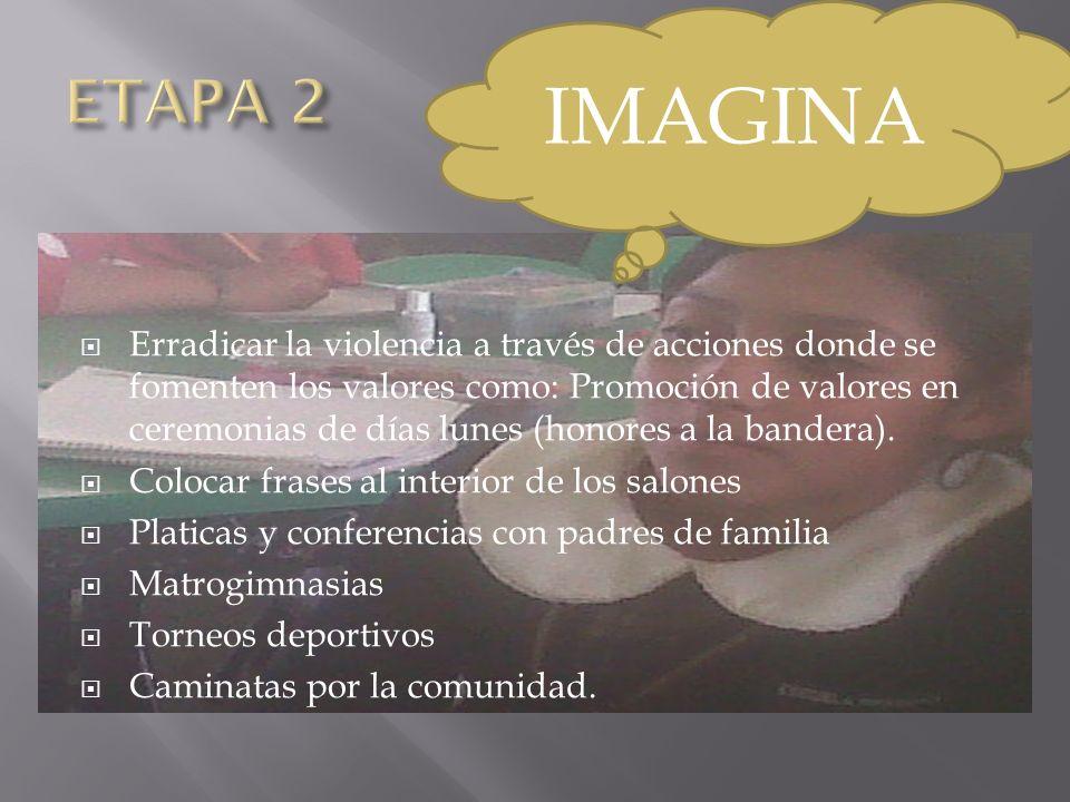 PROMOCIÓN DE VALORES EN CEREMONIAS DE DÍAS LUNES COLOCAR FRASES AL INTERIOR DE LOS SALONES
